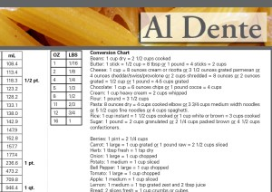 Al Dente Conversion Chart