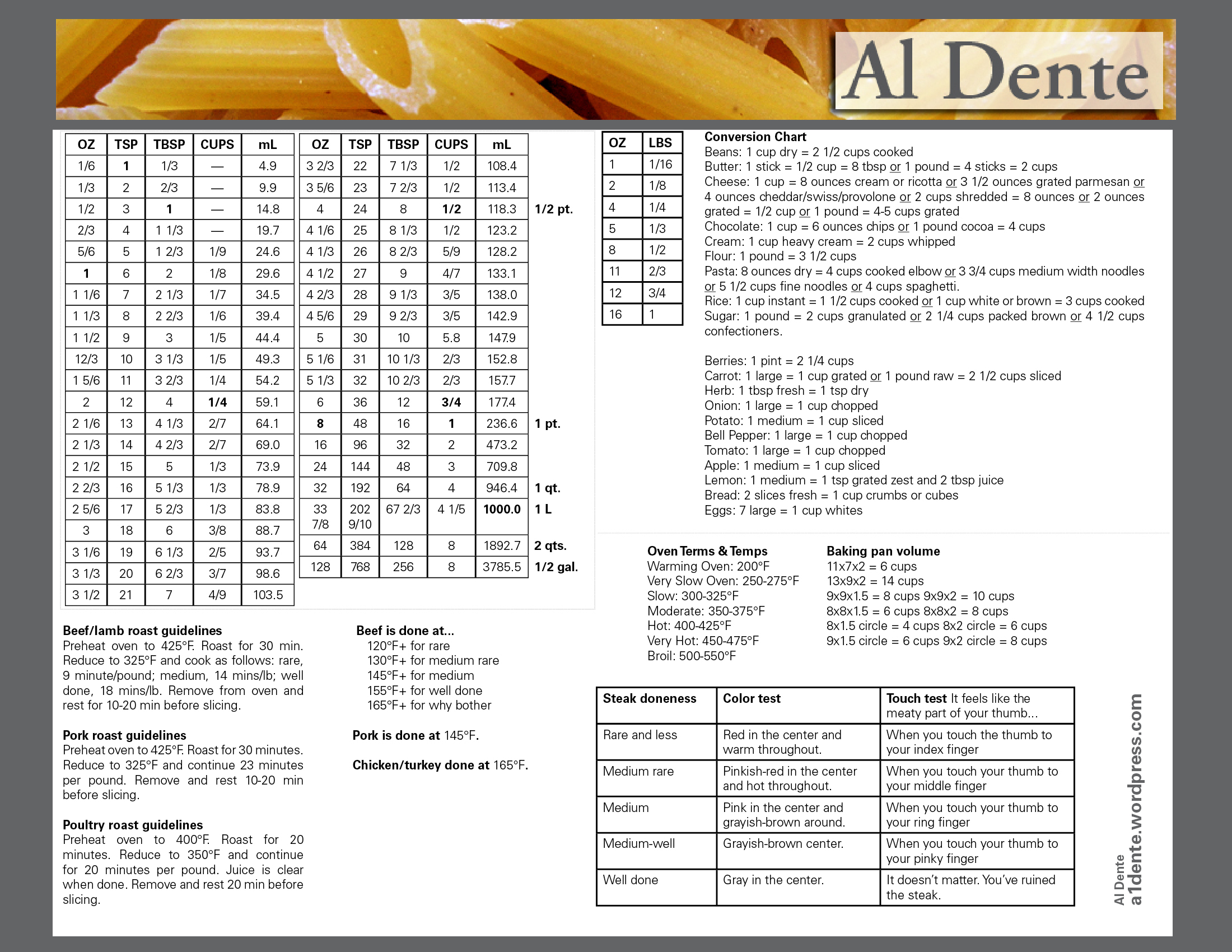 Al dente conversion chart al dente al dente conversion chart every nvjuhfo Gallery